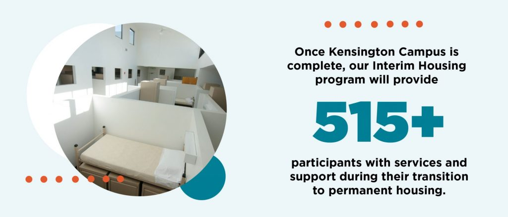 Our Interim Housing program will provide 515+ participants with services and support