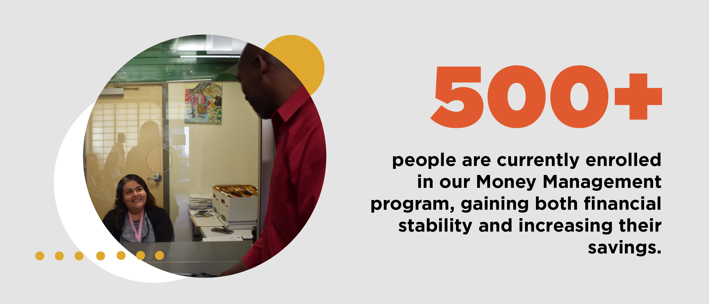 500+ people are currently enrolled in our Money Managemetn program, gaining both financial stability and increasing their savings